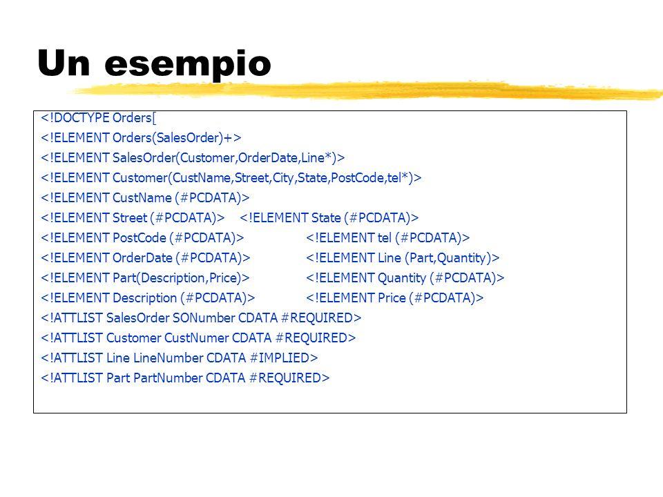 Un esempio <!DOCTYPE Orders[ <!ELEMENT Orders(SalesOrder)+>